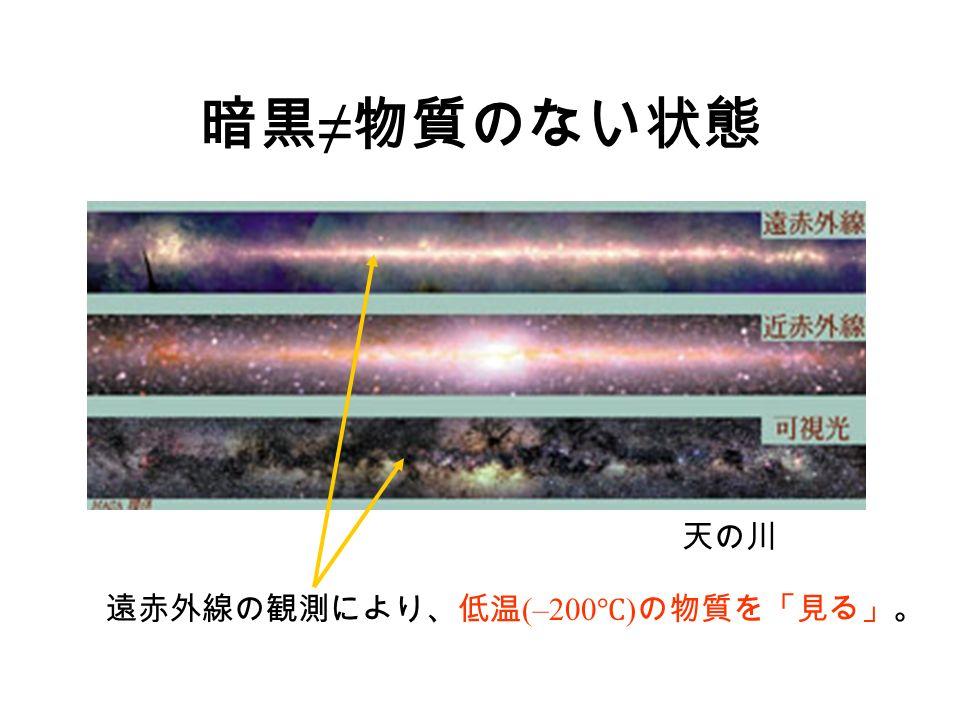 暗黒 ≠ 物質のない状態 遠赤外線の観測により、低温 (–200 ℃ ) の物質を「見る」。 天の川