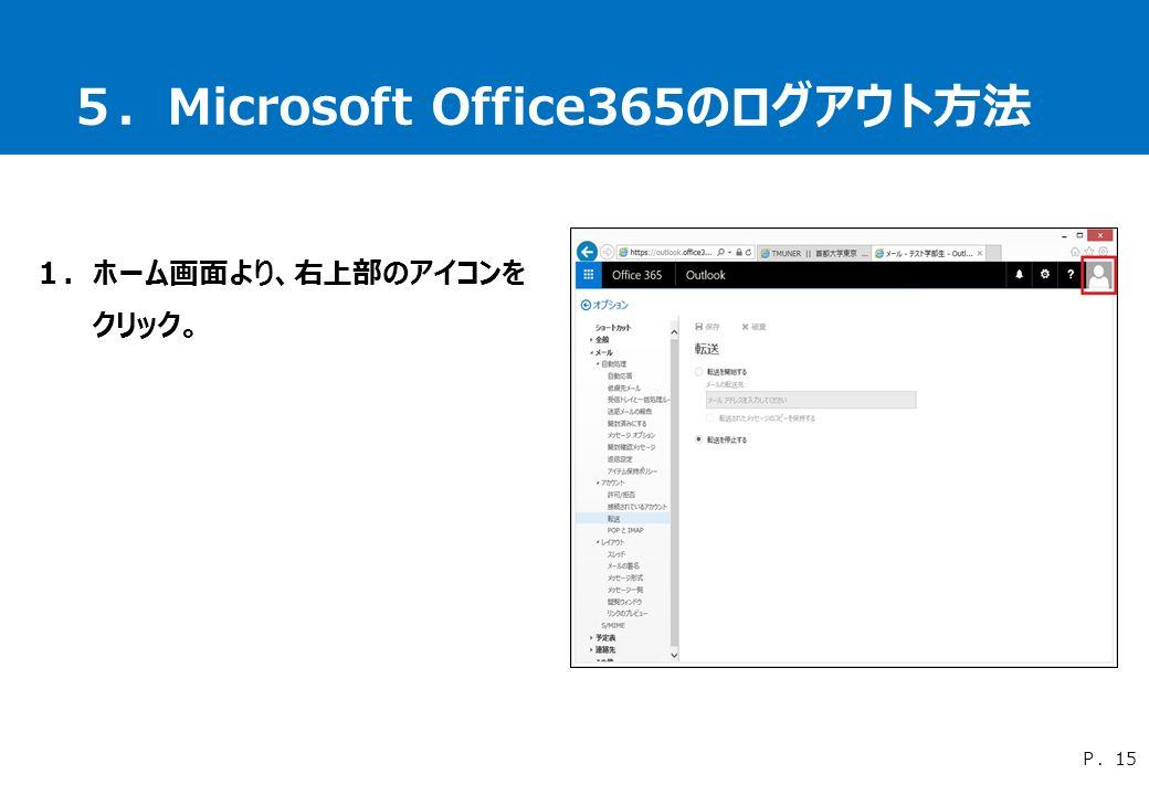 5.Microsoft Office365のログアウト方法 1.ホーム画面より、右上部のアイコンを クリック。 P.15