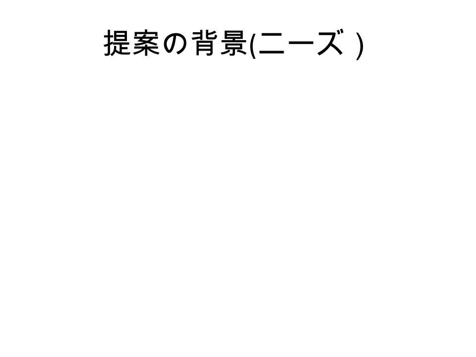 提案の背景 ( ニーズ)