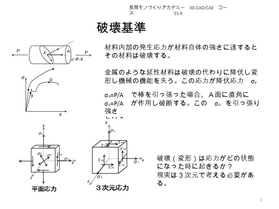 破壊基準 1 材料内部の発生応力が材料自体の強さに達すると その材料は破壊する。 金属のような延性材料は破壊の代わりに降伏し変 形し機械の機能を失う。この応力が降伏応力 σ y σ u =P/A で棒を引っ張った場合、A面に直角に σ u =P/A が作用し破断する。この σ u を引っ張り 強さ という。 破壊(変形)は応力がどの状態 になった時に起きるか? 現実は3次元で考える必要があ る。 長岡モノづくりアカデミー 3D-CAD/CAE コー ス '15.9