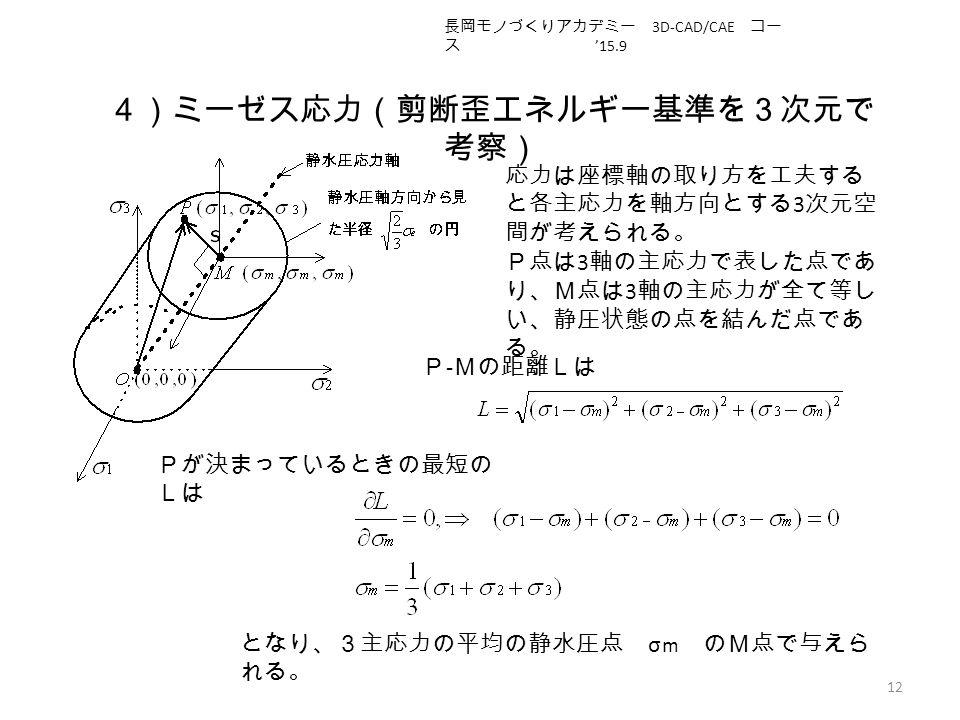 12 4)ミーゼス応力(剪断歪エネルギー基準を3次元で 考察) 応力は座標軸の取り方を工夫する と各主応力を軸方向とする 3 次元空 間が考えられる。 P点は 3 軸の主応力で表した点であ り、M点は 3 軸の主応力が全て等し い、静圧状態の点を結んだ点であ る。 P - Mの距離Lは Pが決まっているときの最短の Lは となり、3主応力の平均の静水圧点 σ m のM点で与えら れる。 長岡モノづくりアカデミー 3D-CAD/CAE コー ス '15.9