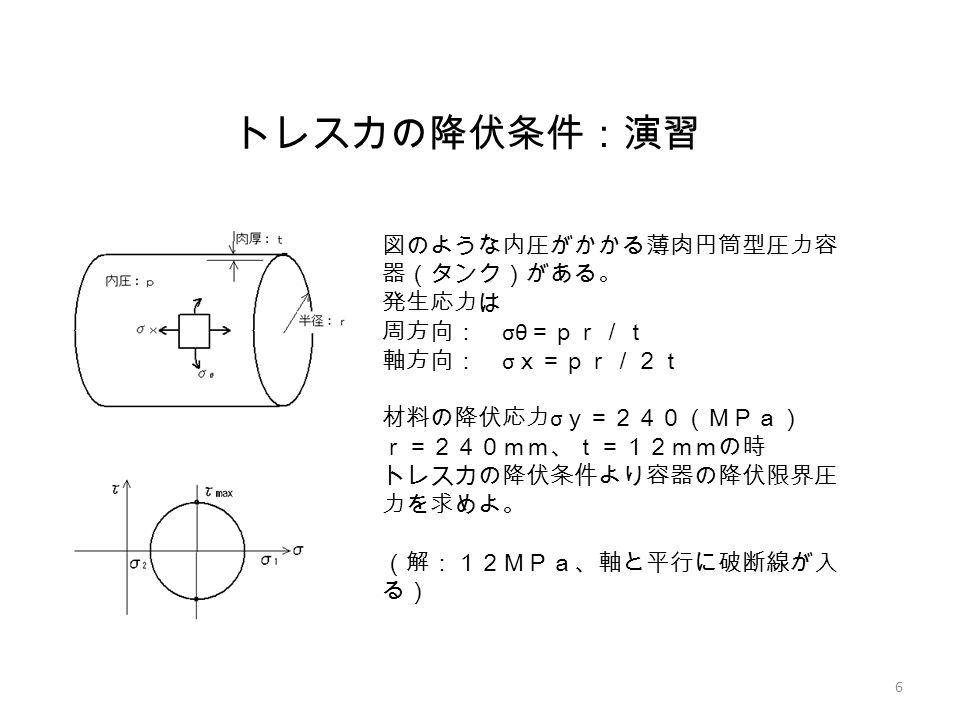 トレスカの降伏条件:演習 6 図のような内圧がかかる薄肉円筒型圧力容 器(タンク)がある。 発生応力は 周方向: σθ =pr/t 軸方向: σ x=pr/2t 材料の降伏応力 σ y=240(MPa) r=240mm、t=12mmの時 トレスカの降伏条件より容器の降伏限界圧 力を求めよ。 (解:12MPa、軸と平行に破断線が入 る)