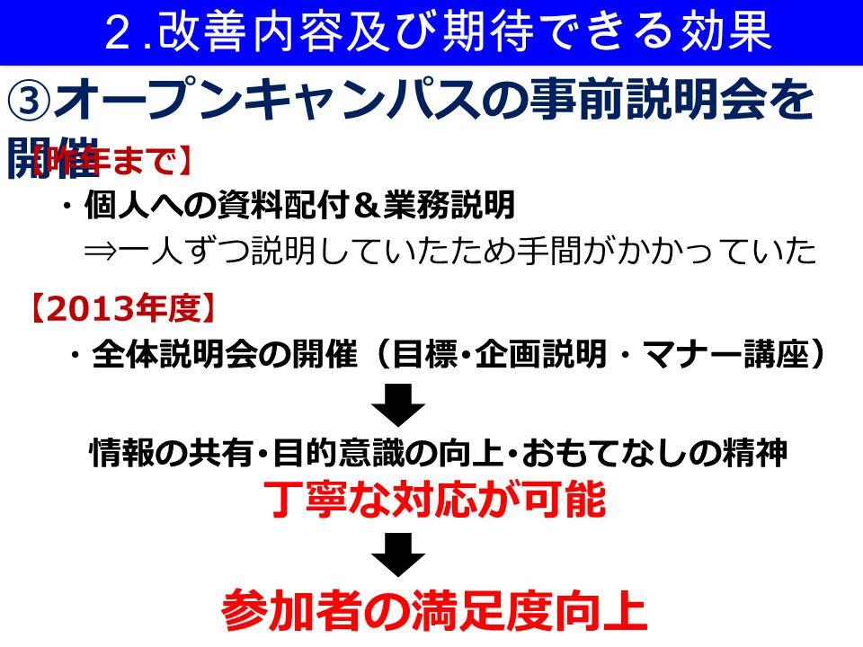 ③オープンキャンパスの事前説明会を 開催 2.