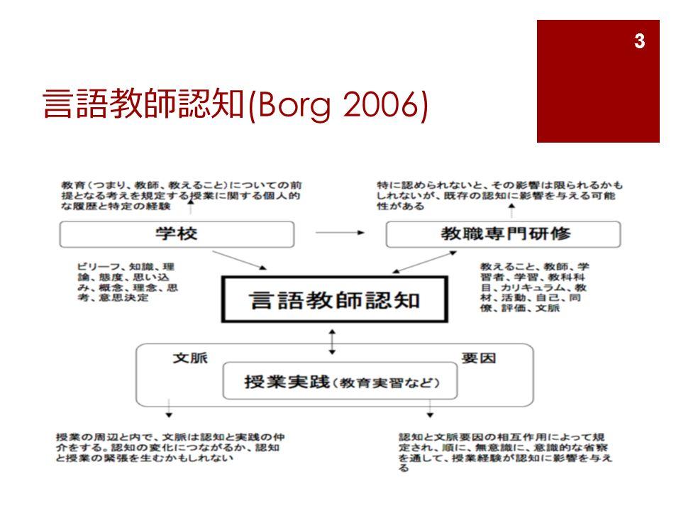 言語教師認知 (Borg 2006) 3