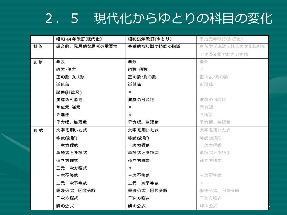 14 2.5 現代化からゆとりの科目の変化