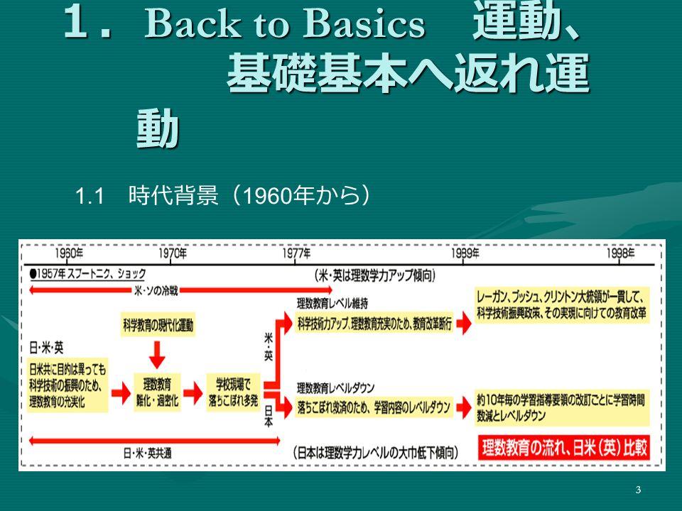 3 1. Back to Basics 運動、 基礎基本へ返れ運 動 1.1 時代背景( 1960 年から)