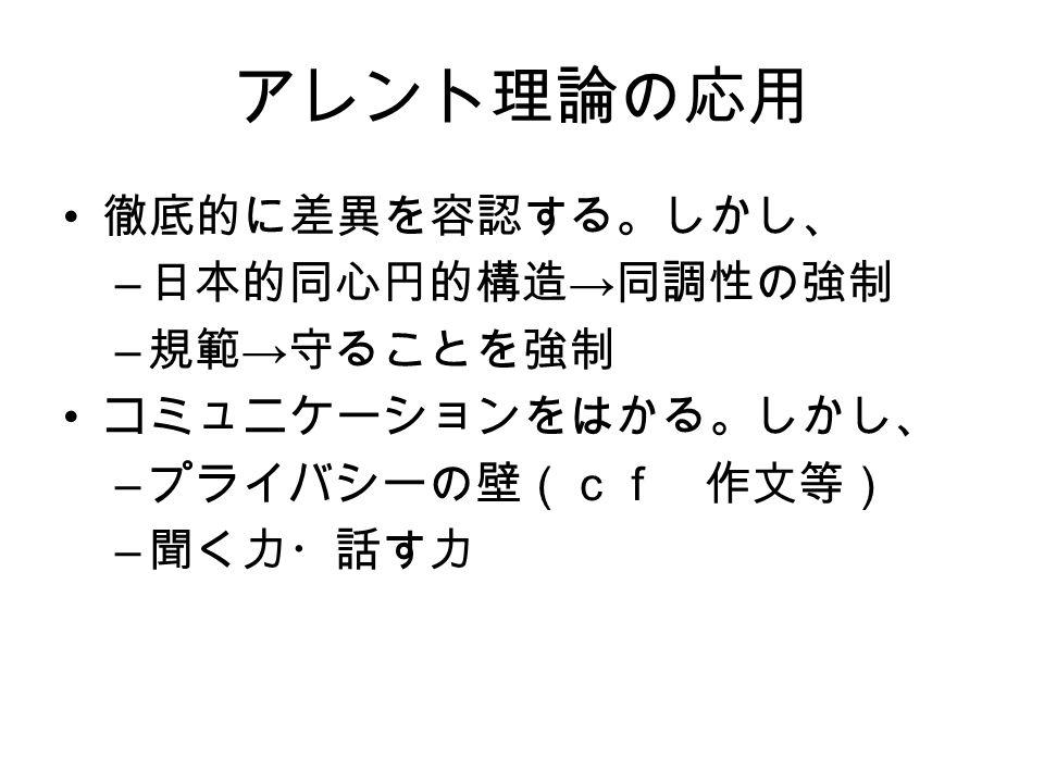 アレント理論の応用 徹底的に差異を容認する。しかし、 – 日本的同心円的構造 → 同調性の強制 – 規範 → 守ることを強制 コミュニケーションをはかる。しかし、 – プライバシーの壁(cf 作文等) – 聞く力・話す力