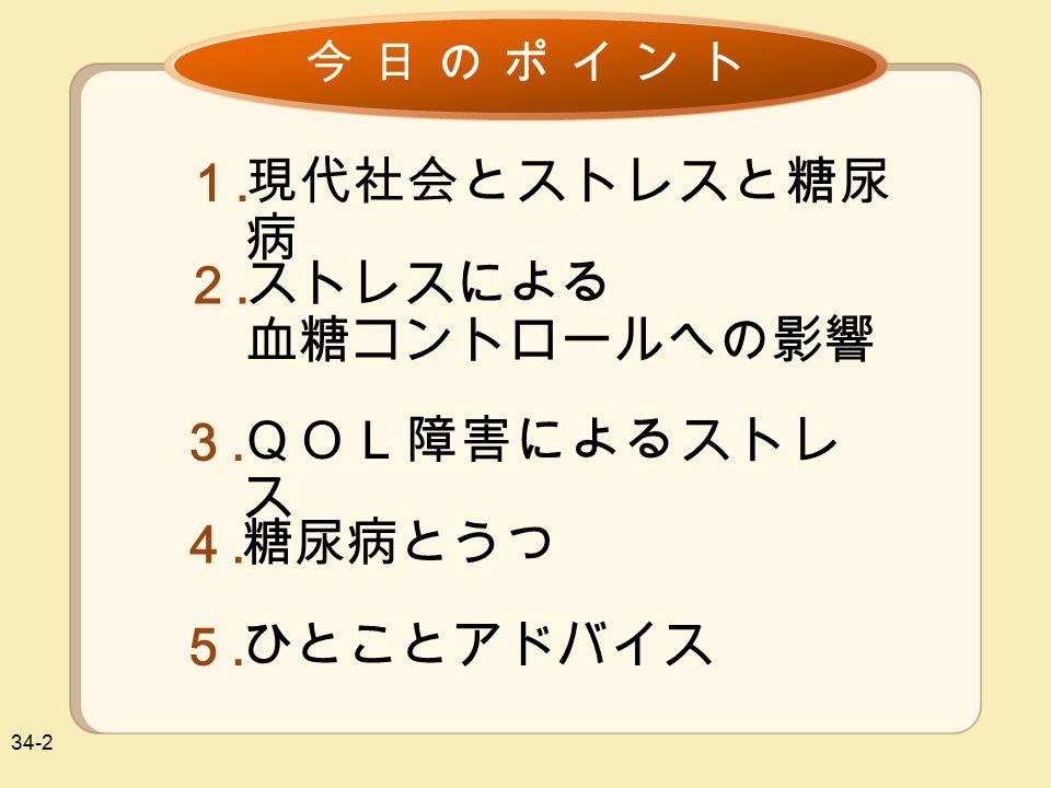 34-2 今 日 の ポ イ ン ト今 日 の ポ イ ン ト 現代社会とストレスと糖尿 病 1.1.