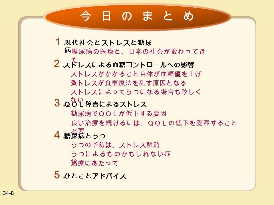 糖尿病の医療と、日本の社会が変わってき た ストレスがかかること自体が血糖値を上げ る 34-8 現代社会とストレスと糖尿 病 ストレスによる血糖コントロールへの影響 1.1.