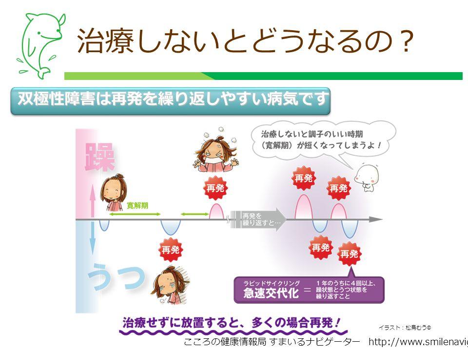 こころの健康情報局 すまいるナビゲーター http://www.smilenavigator.jp 治療しないとどうなるの? 双極性障害は再発を繰り返しやすい病気です イラスト:松鳥むう ©