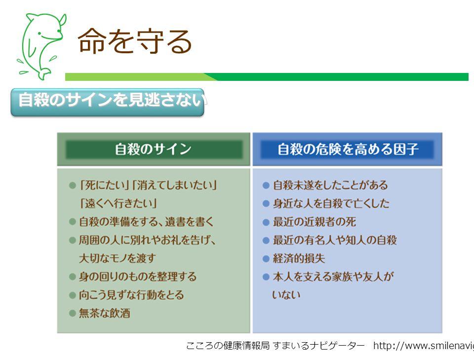 こころの健康情報局 すまいるナビゲーター http://www.smilenavigator.jp 命を守る 自殺のサインを見逃さない