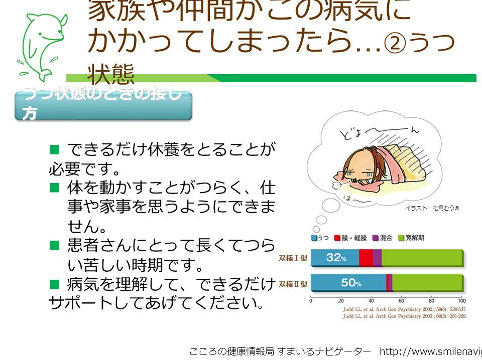 こころの健康情報局 すまいるナビゲーター http://www.smilenavigator.jp うつ状態のときの接し 方 できるだけ休養をとることが 必要です。 体を動かすことがつらく、仕 事や家事を思うようにできま せん。 患者さんにとって長くてつら い苦しい時期です。 病気を理解して、できるだけ サポートしてあげてください 。 イラスト:松鳥むう © 家族や仲間がこの病気に かかってしまったら … ②うつ 状態