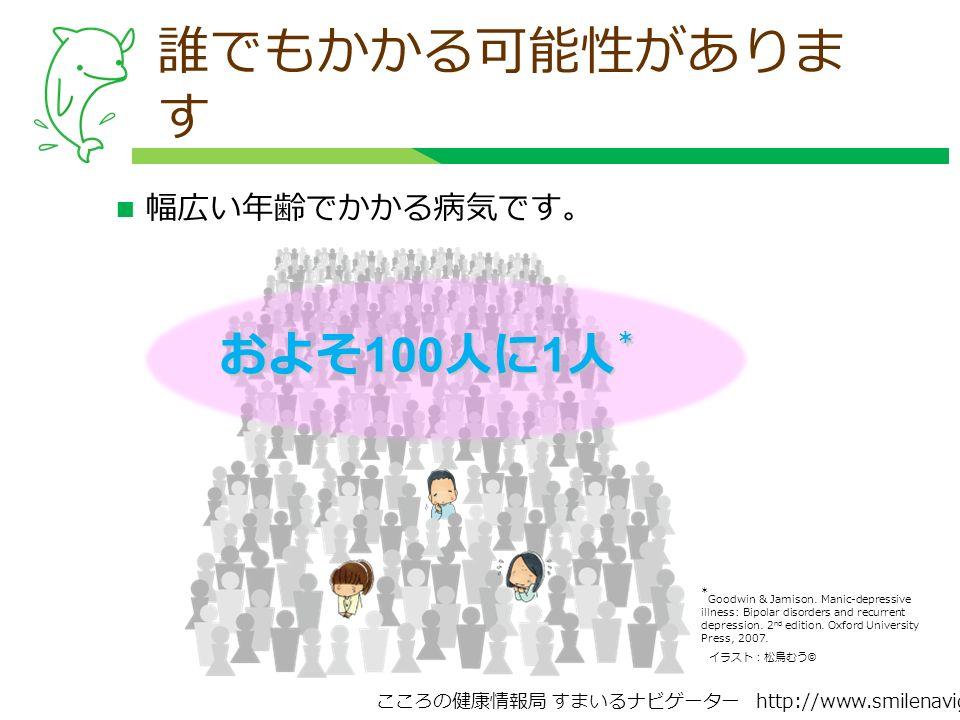 こころの健康情報局 すまいるナビゲーター http://www.smilenavigator.jp 誰でもかかる可能性がありま す およそ 100 人に 1 人 * * Goodwin & Jamison.