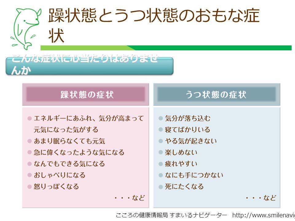 こころの健康情報局 すまいるナビゲーター http://www.smilenavigator.jp 躁状態とうつ状態のおもな症 状 こんな症状に心当たりはありませ んか