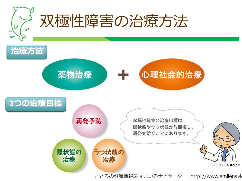 こころの健康情報局 すまいるナビゲーター http://www.smilenavigator.jp 双極性障害の治療方法 治療方法 3 つの治療目標 イラスト:松鳥むう ©