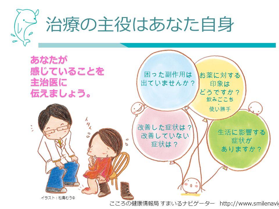 こころの健康情報局 すまいるナビゲーター http://www.smilenavigator.jp 治療の主役はあなた自身 困った副作用は 出ていませんか? お薬に対する 印象は どうですか? 飲みごこち ・ 使い勝手 改善した症状は? 改善していない 症状は? 生活に影響する 症状が ありますか? あなたが 感じていることを 主治医に 伝えましょう。 あなたが 感じていることを 主治医に 伝えましょう。 イラスト:松鳥むう ©