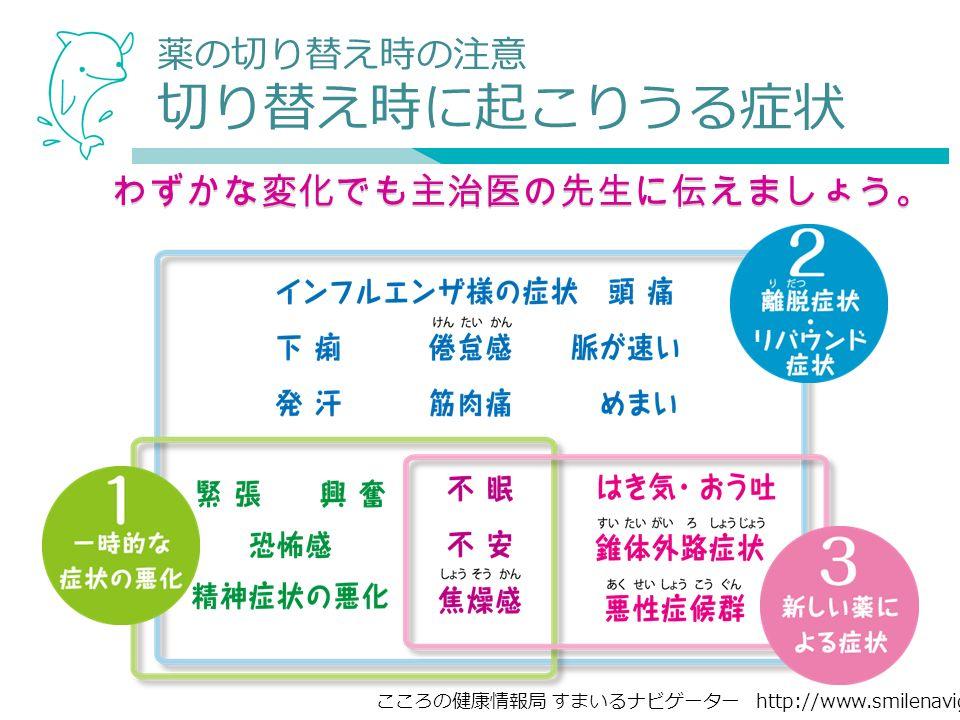 こころの健康情報局 すまいるナビゲーター http://www.smilenavigator.jp 薬の切り替え時の注意 切り替え時に起こりうる症状 わずかな変化でも主治医の先生に伝えましょう。