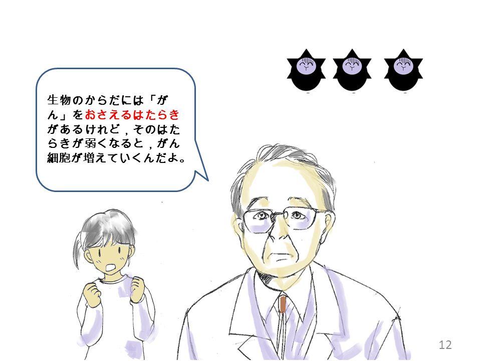 12 生物のからだには「が ん」をおさえるはたらき があるけれど,そのはた らきが弱くなると,がん 細胞が増えていくんだよ。