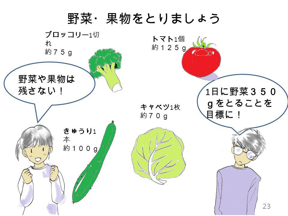 野菜・果物をとりましょう 1 日に野菜350 gをとることを 目標に! ブロッコリー 1 切 れ 約75g キャベツ 1 枚 約70g トマト 1 個 約125g 23 きゅうり 1 本 約100g 野菜や果物は 残さない!