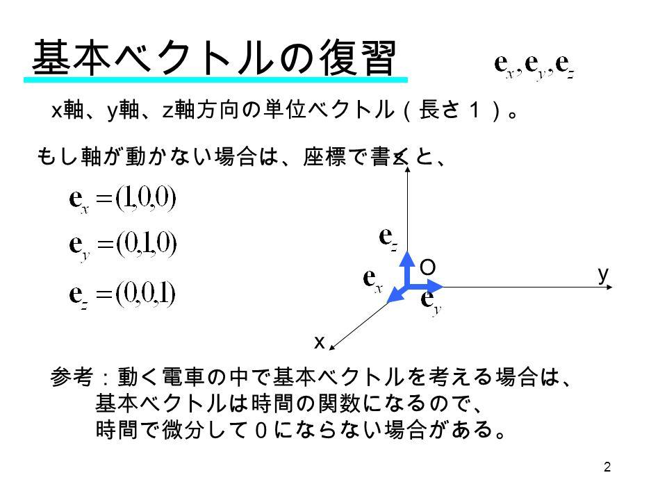 2 x 軸、 y 軸、 z 軸方向の単位ベクトル(長さ1)。 x y z O 基本ベクトルの復習 もし軸が動かない場合は、座標で書くと、 参考:動く電車の中で基本ベクトルを考える場合は、 基本ベクトルは時間の関数になるので、 時間で微分して0にならない場合がある。