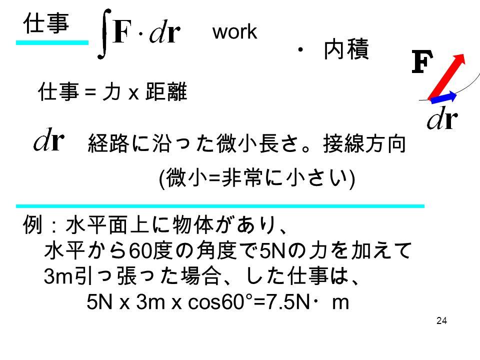 24 仕事 work 仕事=力 x 距離 経路に沿った微小長さ。接線方向 ・ 内積 例:水平面上に物体があり、 水平から 60 度の角度で 5N の力を加えて 3m 引っ張った場合、した仕事は、 5N x 3m x cos60°=7.5N ・ m ( 微小 = 非常に小さい )