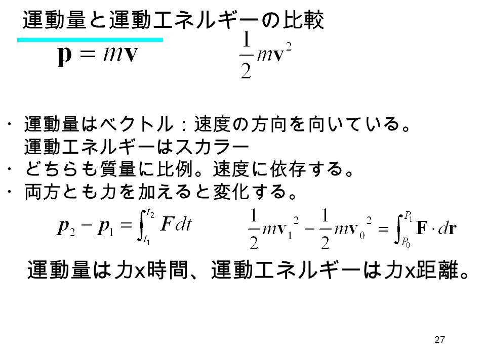 27 運動量と運動エネルギーの比較 ・運動量はベクトル:速度の方向を向いている。 運動エネルギーはスカラー ・どちらも質量に比例。速度に依存する。 ・両方とも力を加えると変化する。 運動量は力 x 時間、運動エネルギーは力 x 距離。