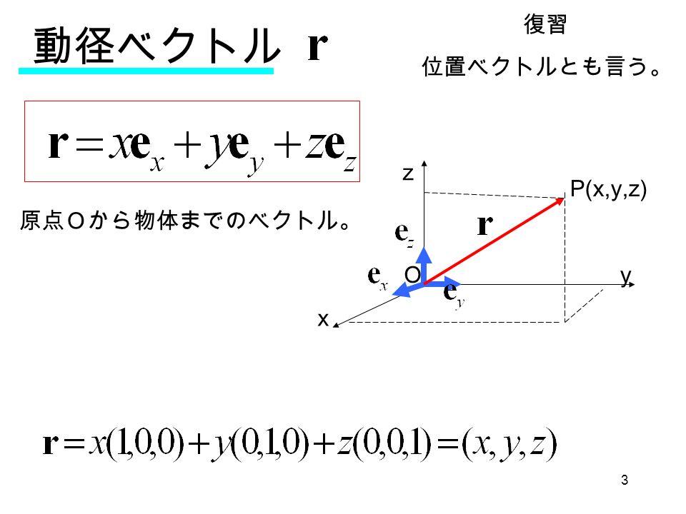 3 x y z P(x,y,z) O 動径ベクトル 位置ベクトルとも言う。 原点Oから物体までのベクトル。 復習