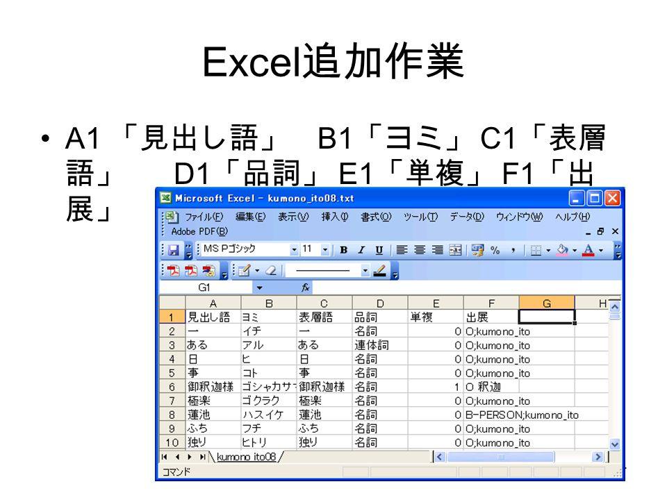 14 Excel 追加作業 A1 「見出し語」 B1 「ヨミ」 C1 「表層 語」 D1 「品詞」 E1 「単複」 F1 「出 展」