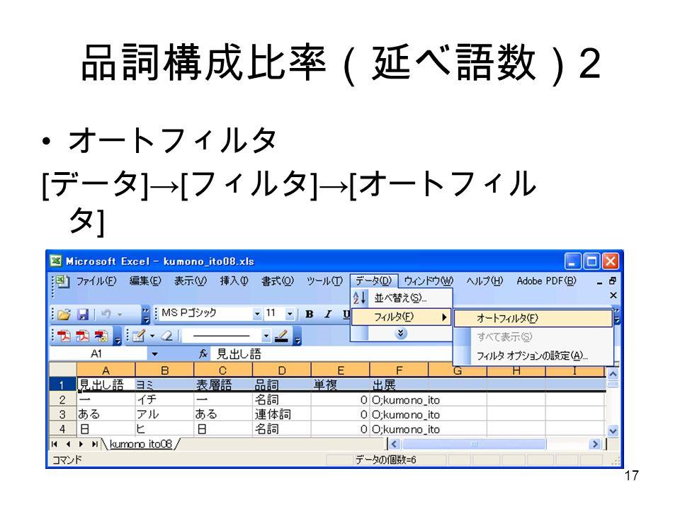 17 品詞構成比率(延べ語数) 2 オートフィルタ [ データ ]→[ フィルタ ]→[ オートフィル タ ]