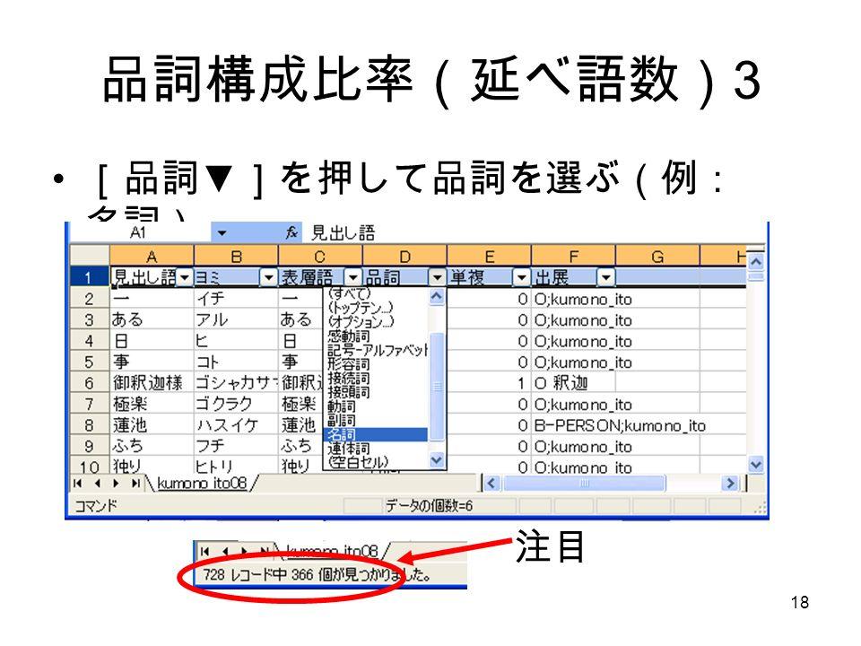 18 品詞構成比率(延べ語数) 3 [品詞 ▼ ]を押して品詞を選ぶ(例: 名詞) 注目