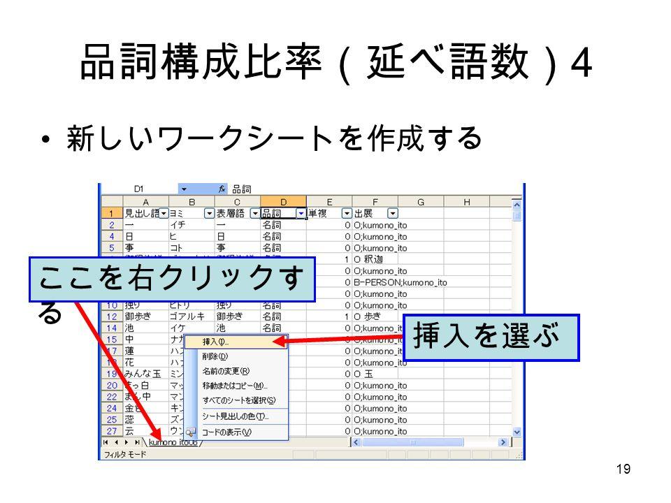 19 品詞構成比率(延べ語数) 4 新しいワークシートを作成する ここを右クリックす る 挿入を選ぶ