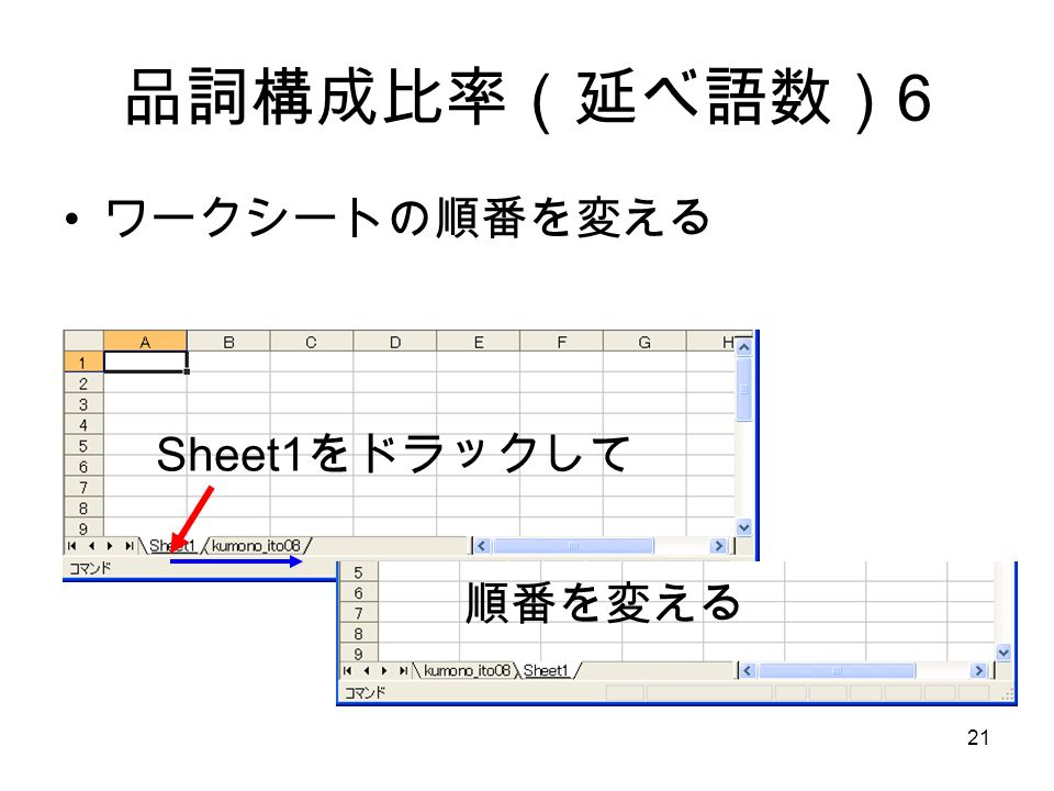21 品詞構成比率(延べ語数) 6 ワークシートの順番を変える Sheet1 をドラックして 順番を変える
