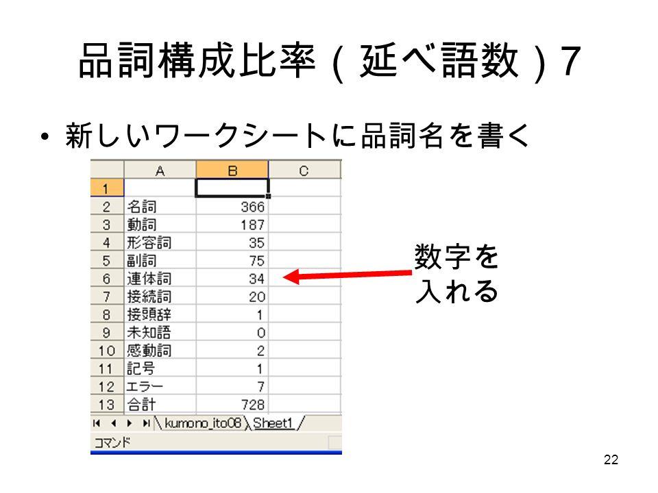 22 品詞構成比率(延べ語数) 7 新しいワークシートに品詞名を書く 数字を 入れる