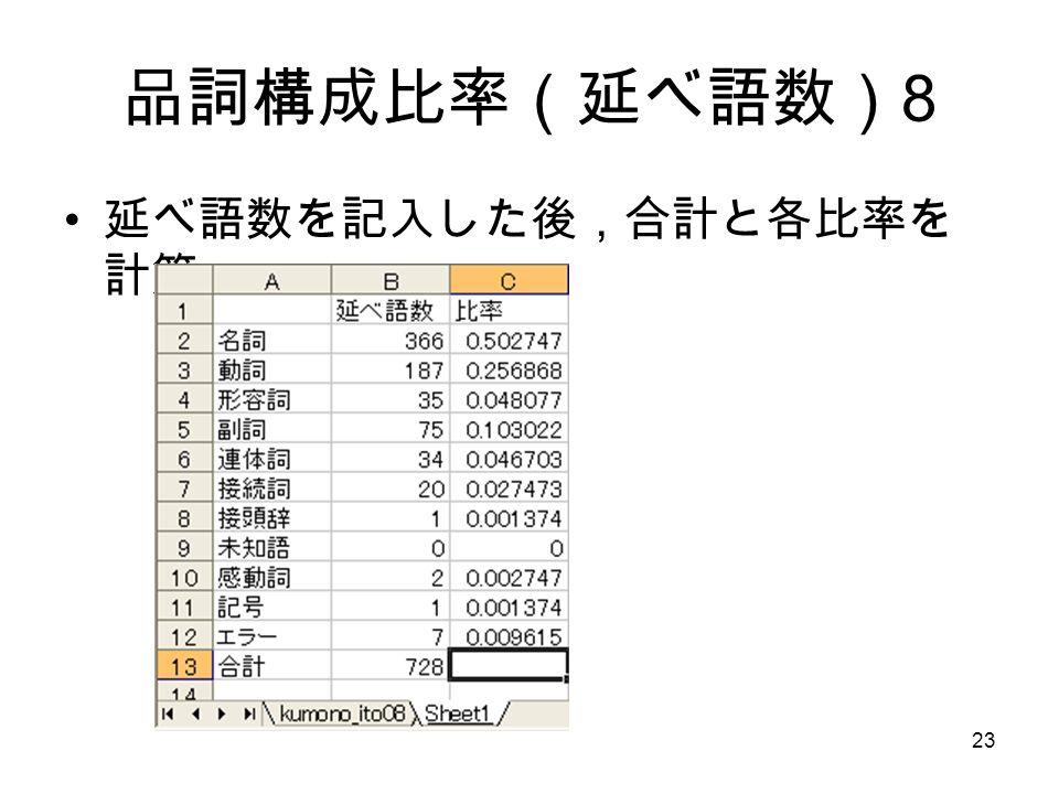 23 品詞構成比率(延べ語数) 8 延べ語数を記入した後,合計と各比率を 計算