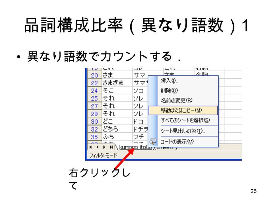 25 品詞構成比率(異なり語数) 1 異なり語数でカウントする. 右クリックし て