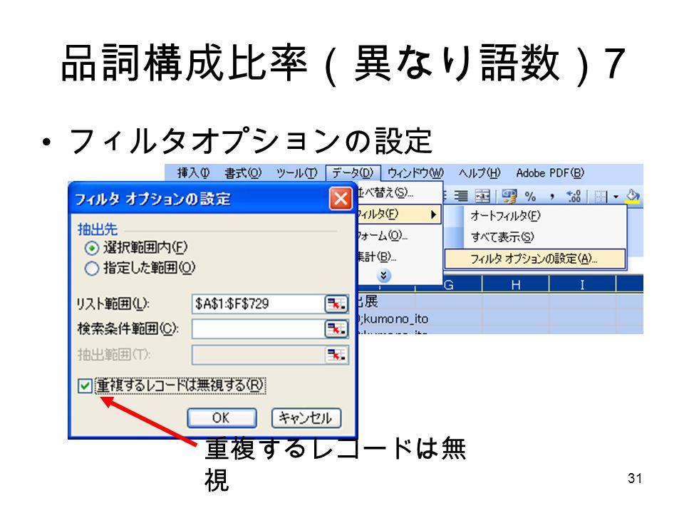 31 品詞構成比率(異なり語数) 7 フィルタオプションの設定 重複するレコードは無 視