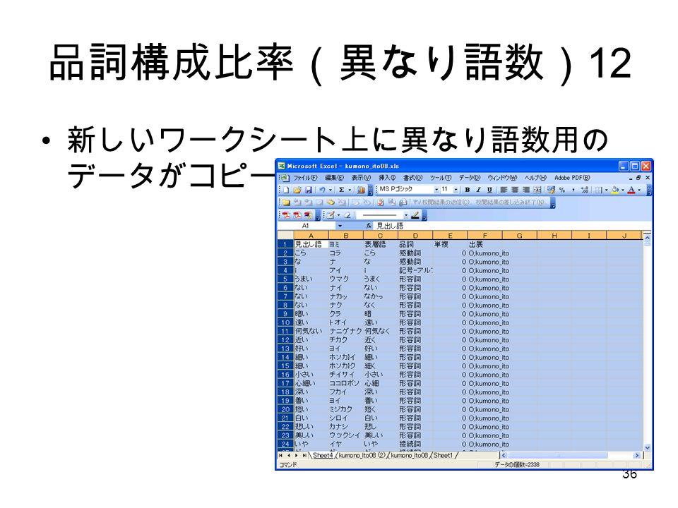 36 品詞構成比率(異なり語数) 12 新しいワークシート上に異なり語数用の データがコピーされる