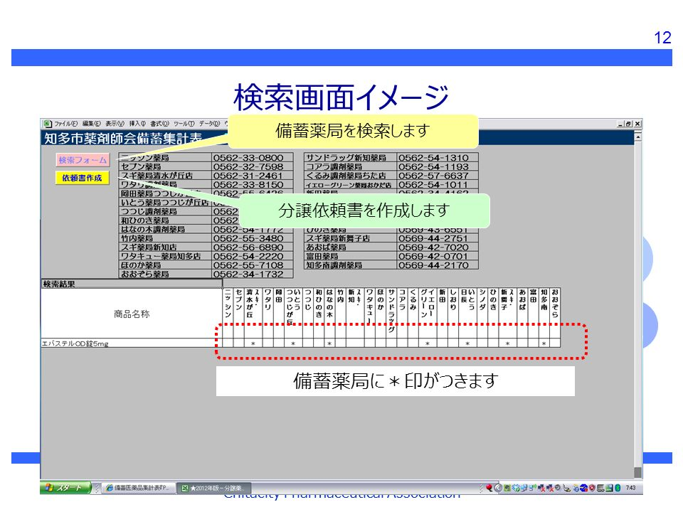 CPA Chitacity Pharmaceutical Association CPA Chitacity Pharmaceutical Association 検索画面イメージ 備蓄薬局を検索します 分譲依頼書を作成します 備蓄薬局に*印がつきます 12