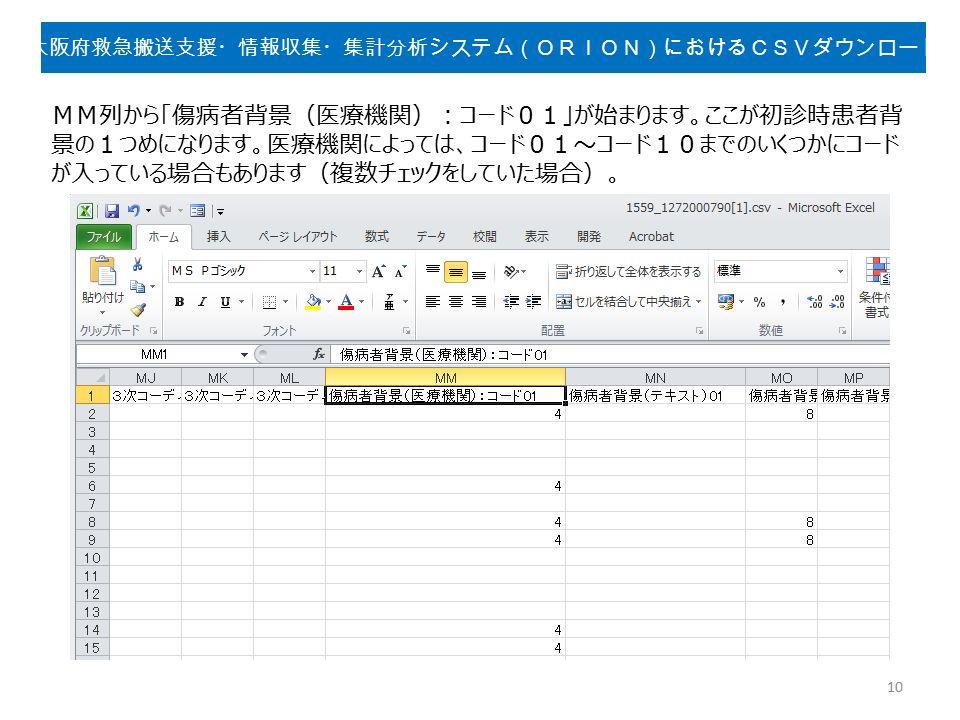MM列から「傷病者背景(医療機関):コード01」が始まります。ここが初診時患者背 景の1つめになります。医療機関によっては、コード01~コード10までのいくつかにコード が入っている場合もあります(複数チェックをしていた場合)。 10 大阪府救急搬送支援・情報収集・集計分析システム(ORION)におけるCSVダウンロード