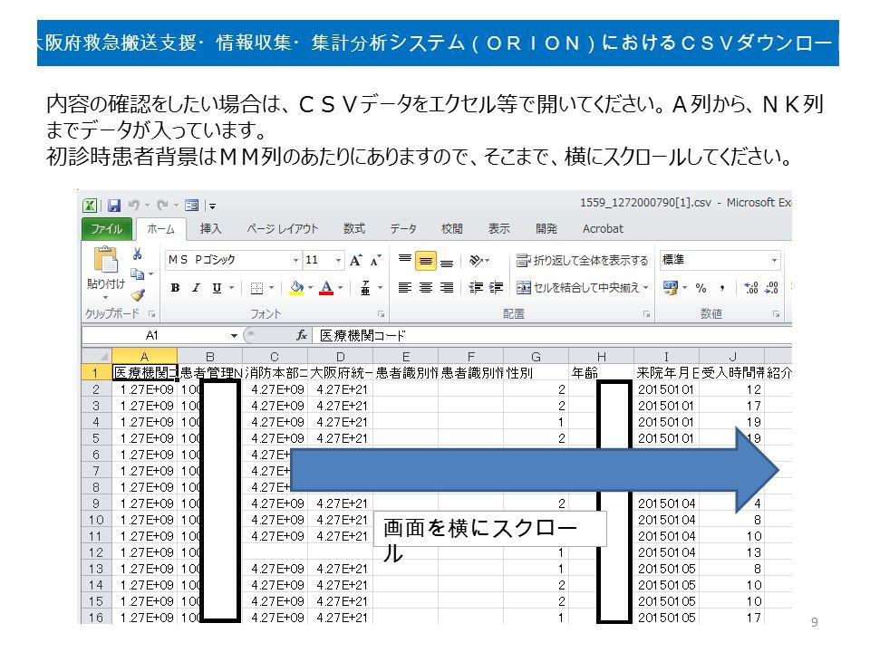 内容の確認をしたい場合は、CSVデータをエクセル等で開いてください。A列から、NK列 までデータが入っています。 初診時患者背景はMM列のあたりにありますので、そこまで、横にスクロールしてください。 画面を横にスクロー ル 9 大阪府救急搬送支援・情報収集・集計分析システム(ORION)におけるCSVダウンロード