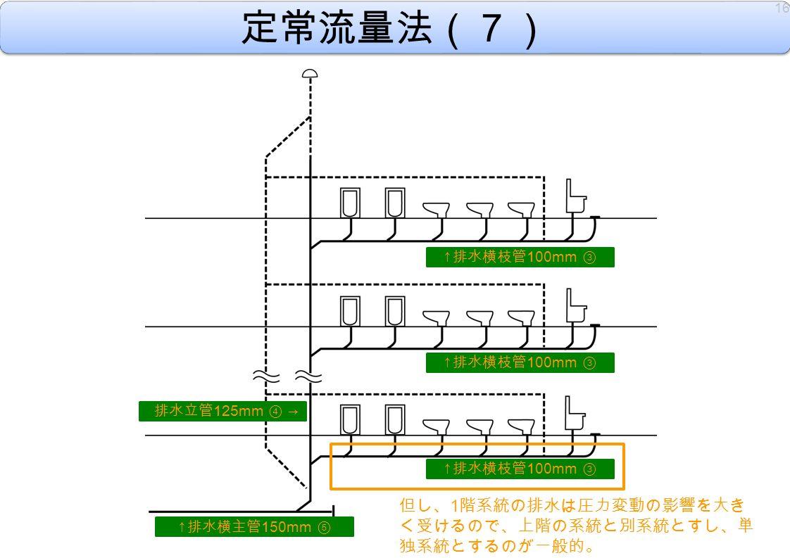 定常流量法(7) ↑ 排水横主管 150mm ⑤ 排水立管 125mm ④ → 16 ↑ 排水横枝管 100mm ③ 但し、 1 階系統の排水は圧力変動の影響を大き く受けるので、上階の系統と別系統とすし、単 独系統とするのが一般的。