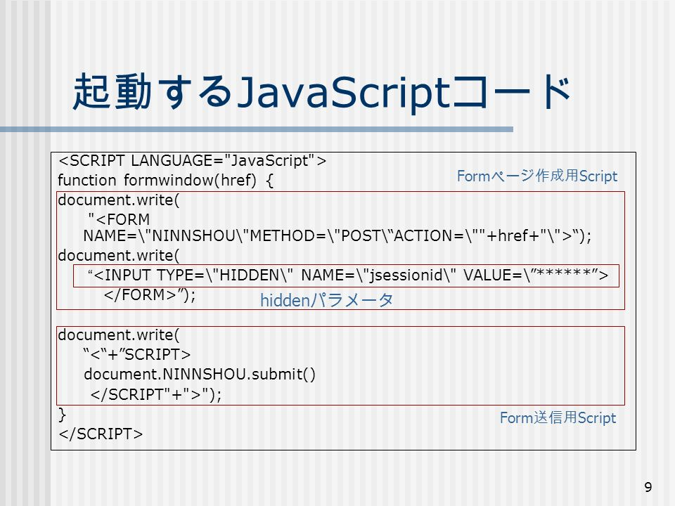 9 起動する JavaScript コード function formwindow(href) { document.write( ); document.write( ); document.write( document.NINNSHOU.submit() ); } Form ページ作成用 Script Form 送信用 Script hidden パラメータ