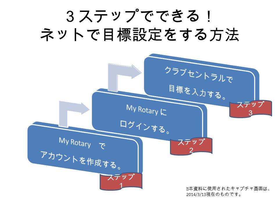 3ステップでできる! ネットで目標設定をする方法 ステップ 1 ステップ 2 ステップ 3 ※本資料に使用されたキャプチャ画面は、 2014/3/13 現在のものです。