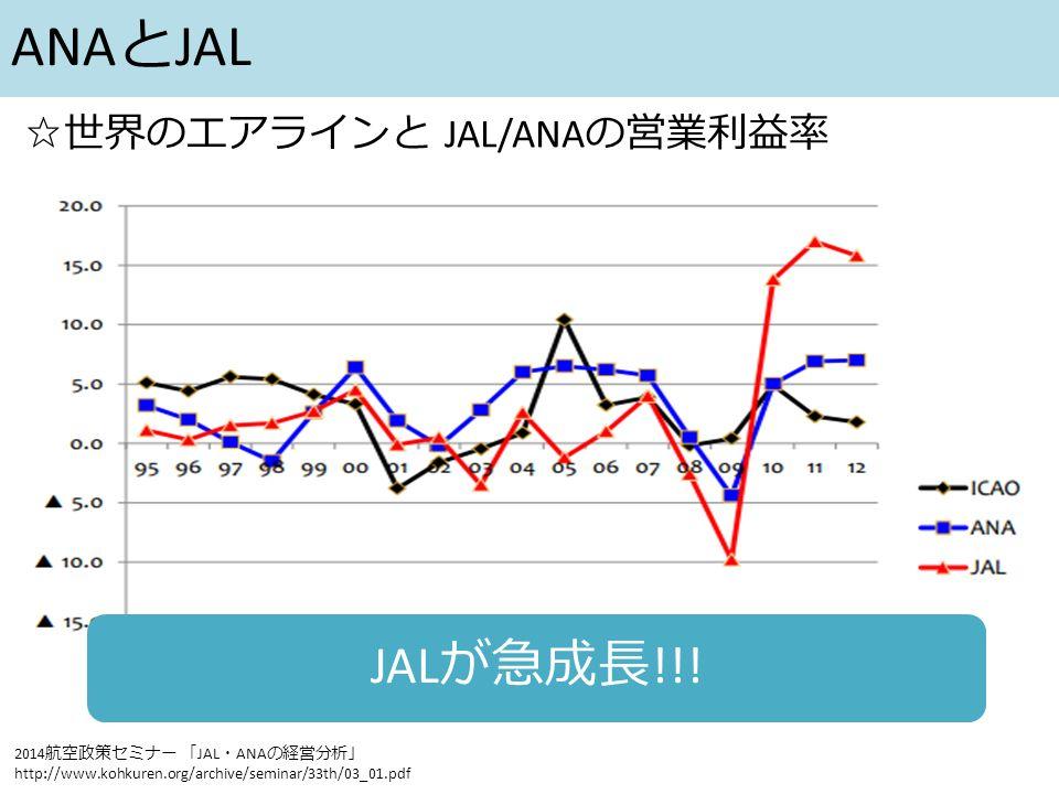 ANA と JAL ☆世界のエアラインと JAL/ANA の営業利益率 JAL が急成長 !!.