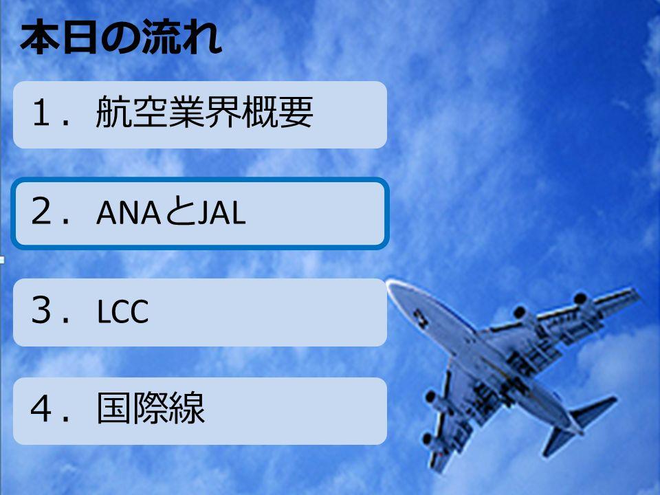 本日の流れ 1.航空業界概要 2. ANA と JAL 3. LCC 4.国際線
