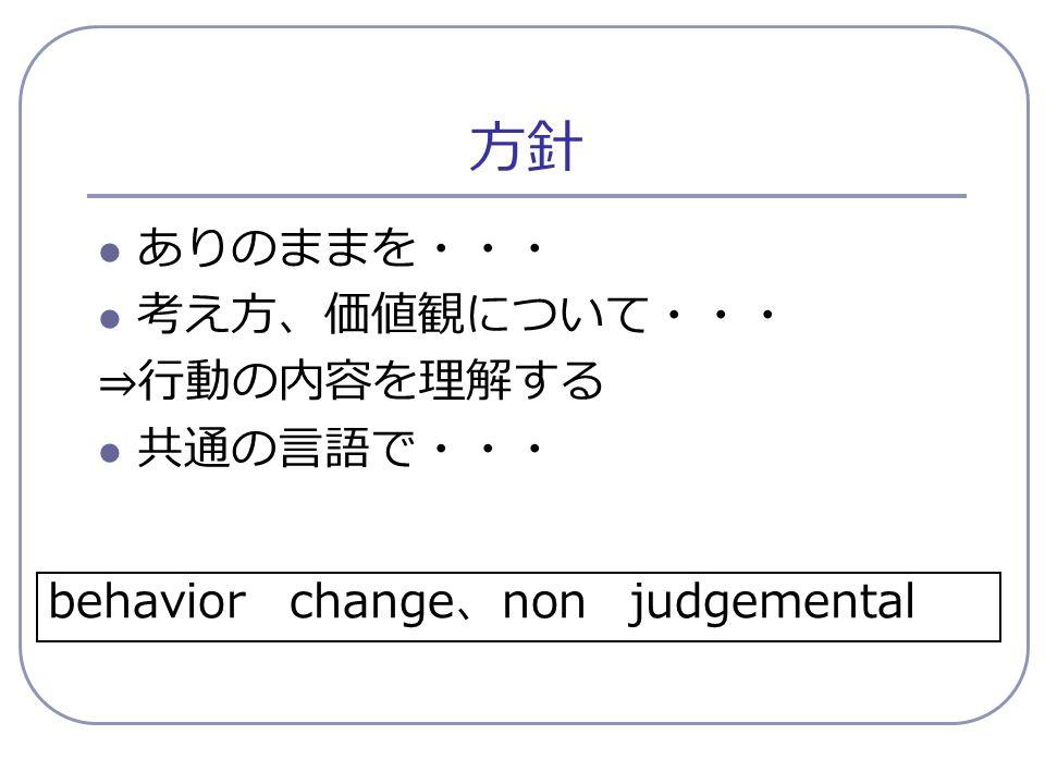 方針 ありのままを・・・ 考え方、価値観について・・・ ⇒行動の内容を理解する 共通の言語で・・・ behavior change 、 non judgemental