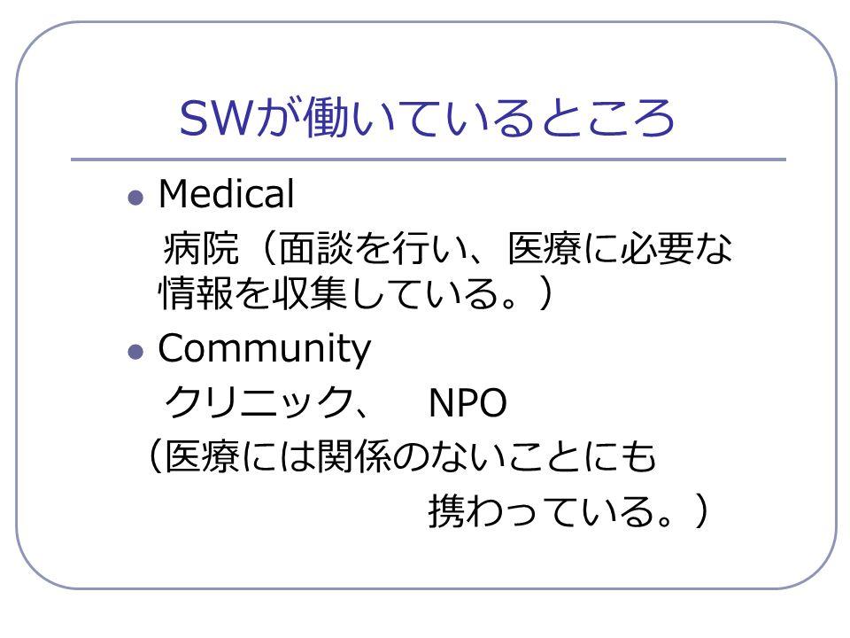 SW が働いているところ Medical 病院(面談を行い、医療に必要な 情報を収集している。) Community クリニック、 NPO (医療には関係のないことにも 携わっている。)
