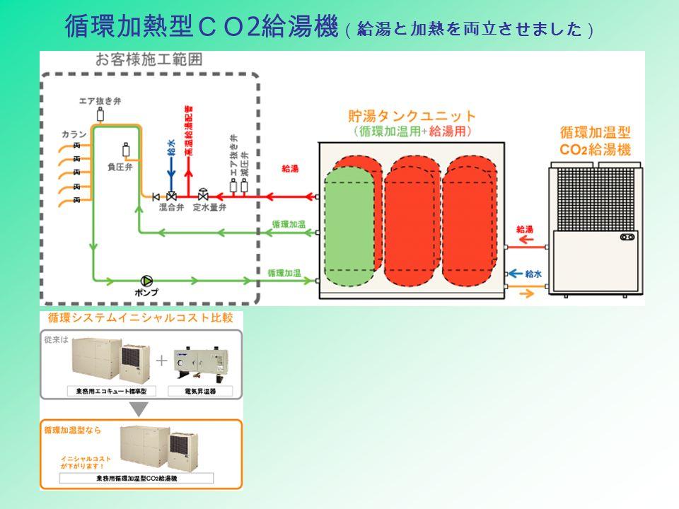 循環加熱型CO 2 給湯機 (給湯と加熱を両立させました) 循環加熱機能