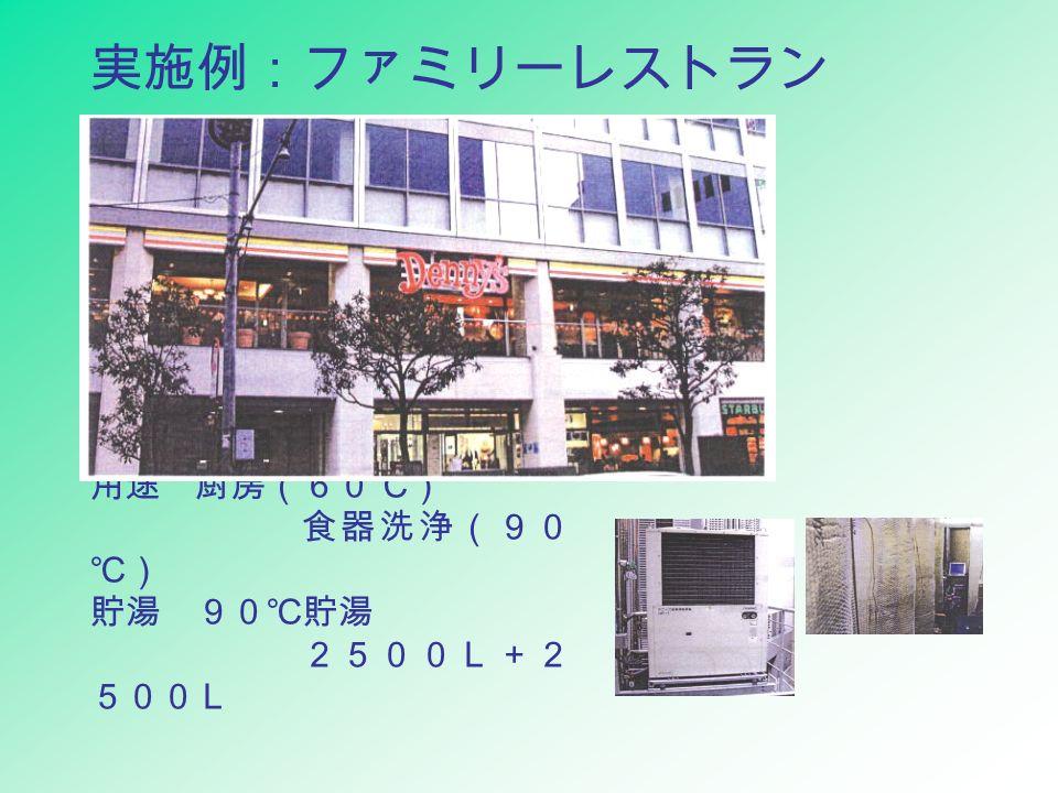 実施例:ファミリーレストラン 客席92席 用途厨房(60℃) 食器洗浄(90 ℃) 貯湯90℃貯湯 2500L+2 500L