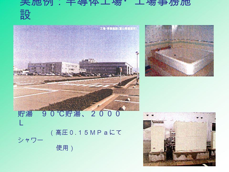 実施例:半導体工場・工場事務施 設 用途更衣棟・浴室( 42 ℃) 貯湯90℃貯湯、2000 L (高圧0. 15MPaにて シャワー 使用)